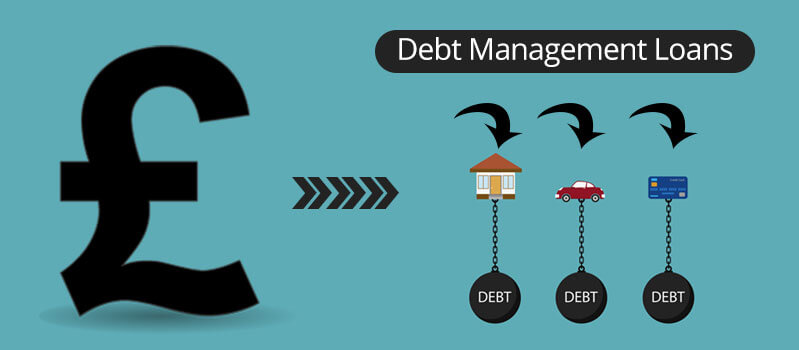 Is debt consolidation the right debt management tool?